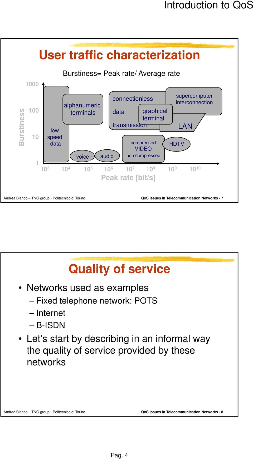 7 10 8 10 9 10 10 Peak rate [bit/s] QoS Issues in Telecommunication Networks - 7 Quality of service Networks used as examples Fixed telephone network: POTS
