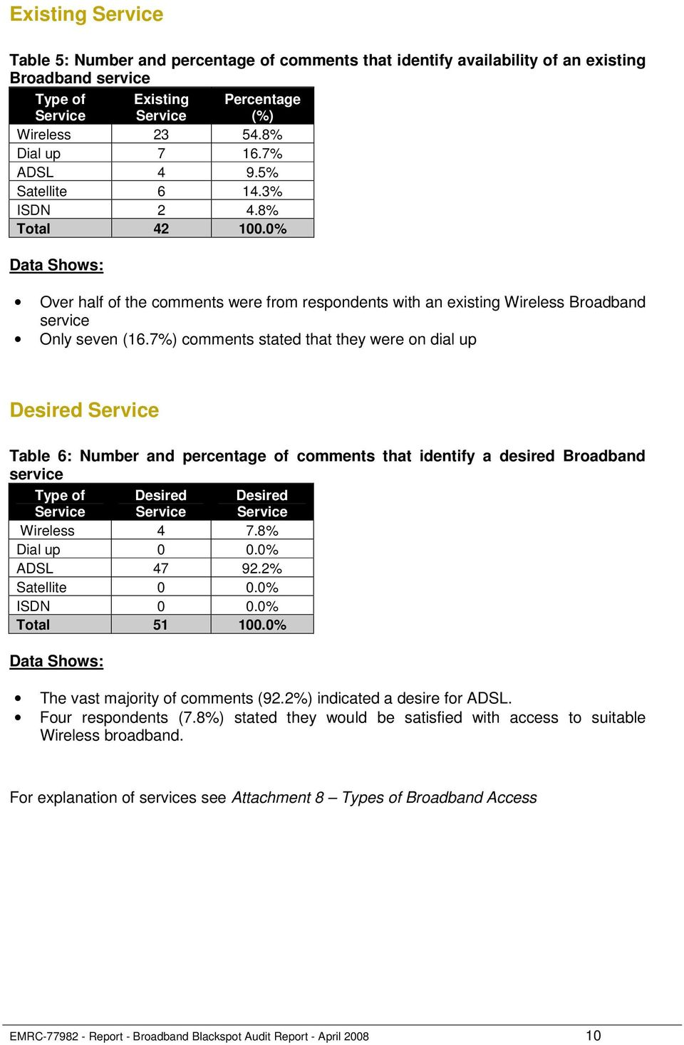 7%) comments stated that they were on dial up Desired Service Table 6: Number and percentage of comments that identify a desired Broadband service Type of Service Desired Service Desired Service
