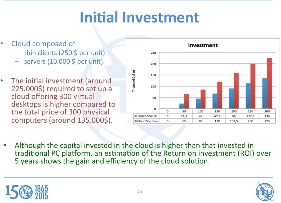 000$) required to set up a cloud offering 300 virtual desktops is higher compared to the total price of 300 physical
