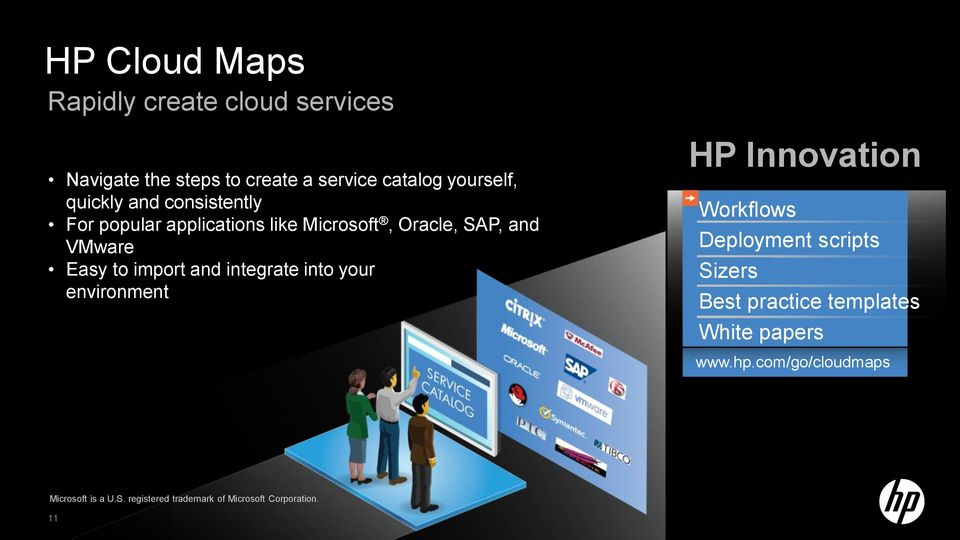 and integrate into your environment HP Innovation Workflows Deployment scripts Sizers Best practice