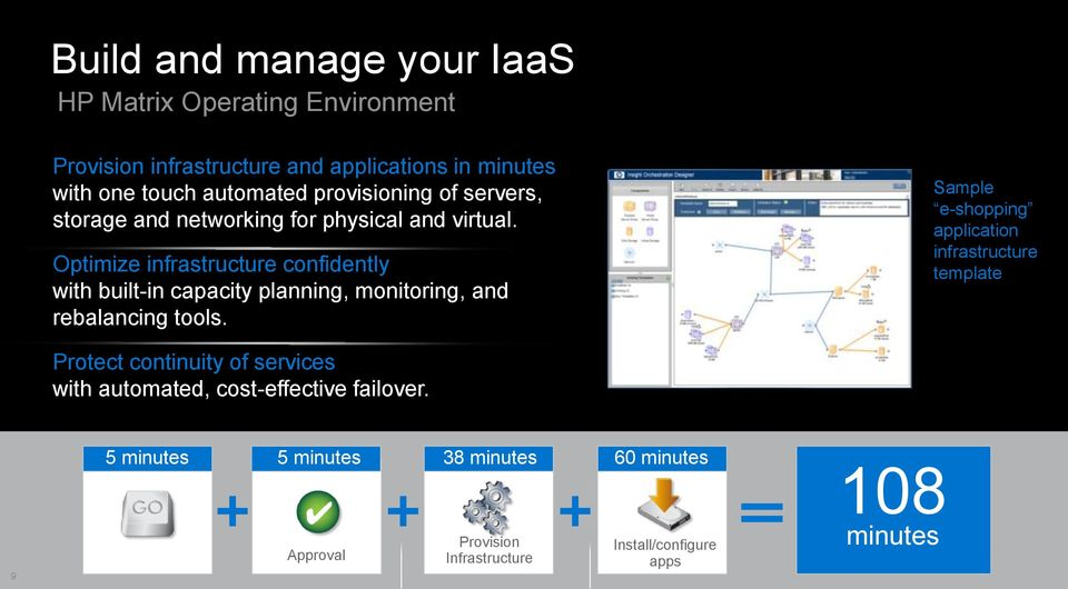 Optimize infrastructure confidently with built-in capacity planning, monitoring, and rebalancing tools.