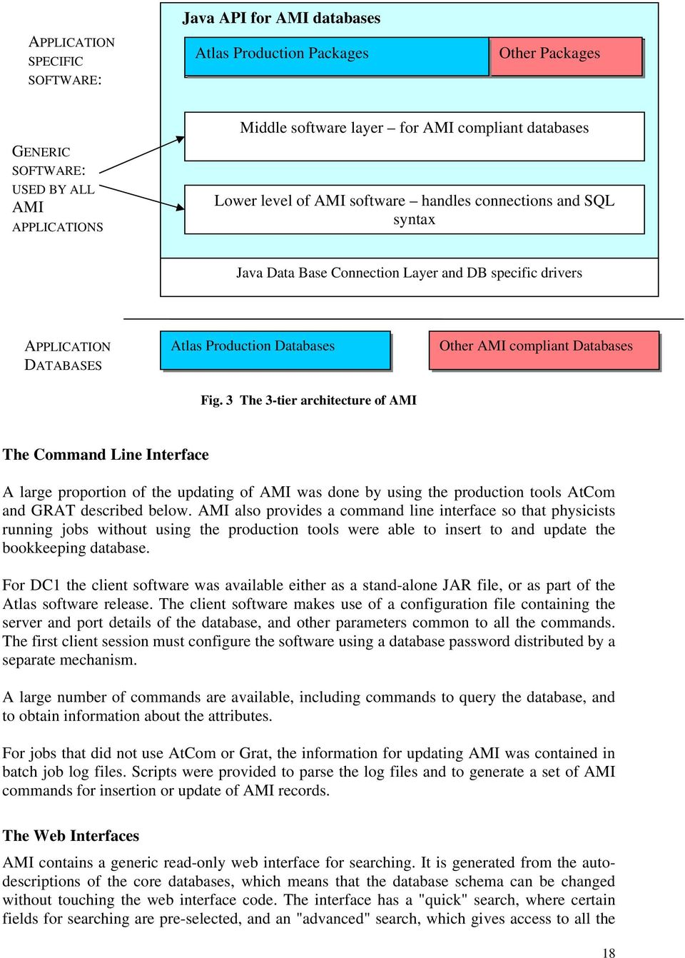 Fig. 3 The 3-tier architecture of AMI The Command Line Interface A large proportion of the updating of AMI was done by using the production tools AtCom and GRAT described below.