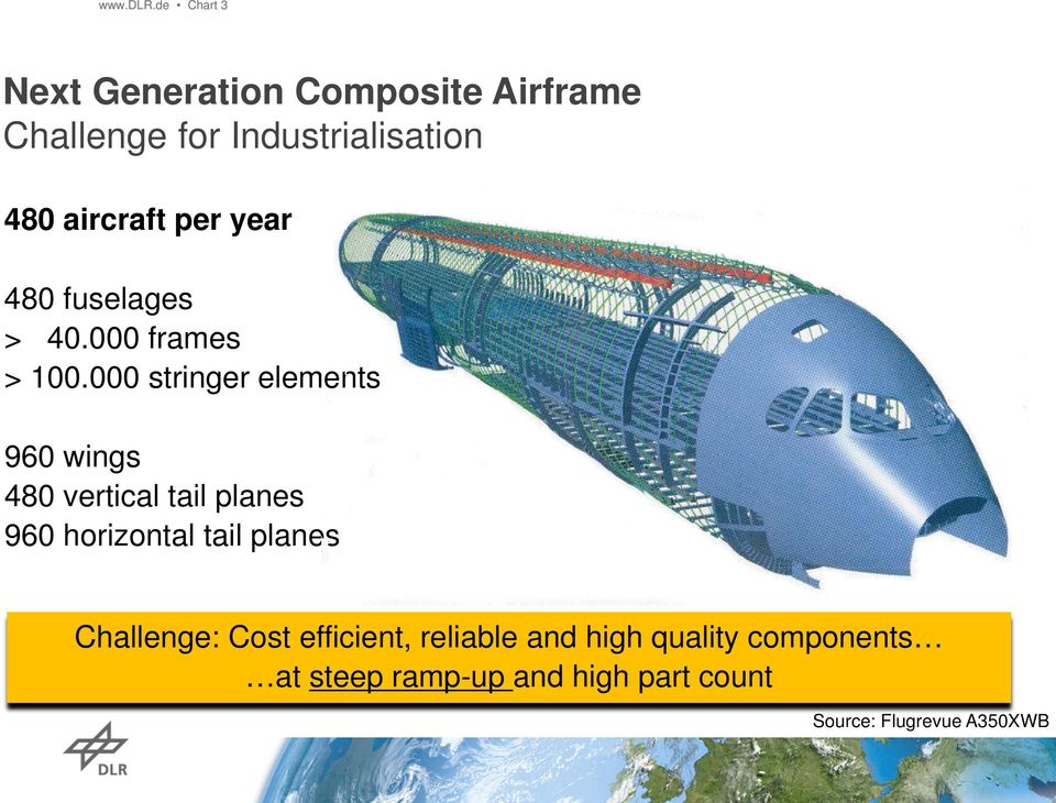 aircraft per year 480 fuselages > 40.000 frames > 100.