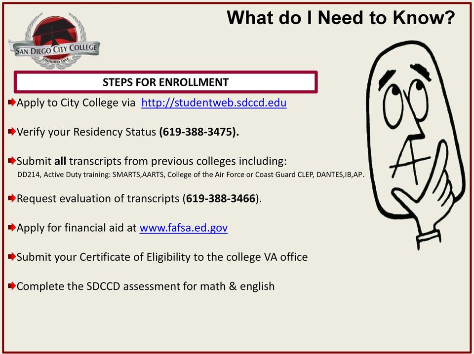 Force or Coast Guard CLEP, DANTES,IB,AP. Request evaluation of transcripts (619-388-3466). Apply for financial aid at www.