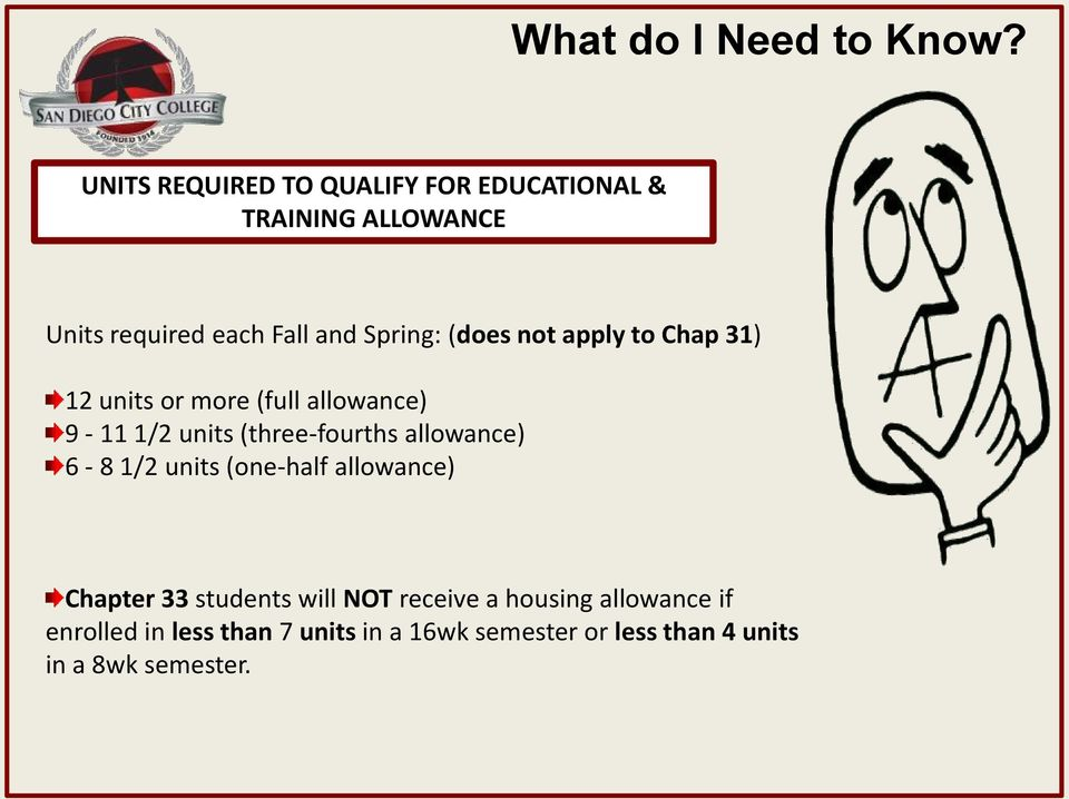 (three-fourths allowance) 6-8 1/2 units (one-half allowance) Chapter 33 students will NOT