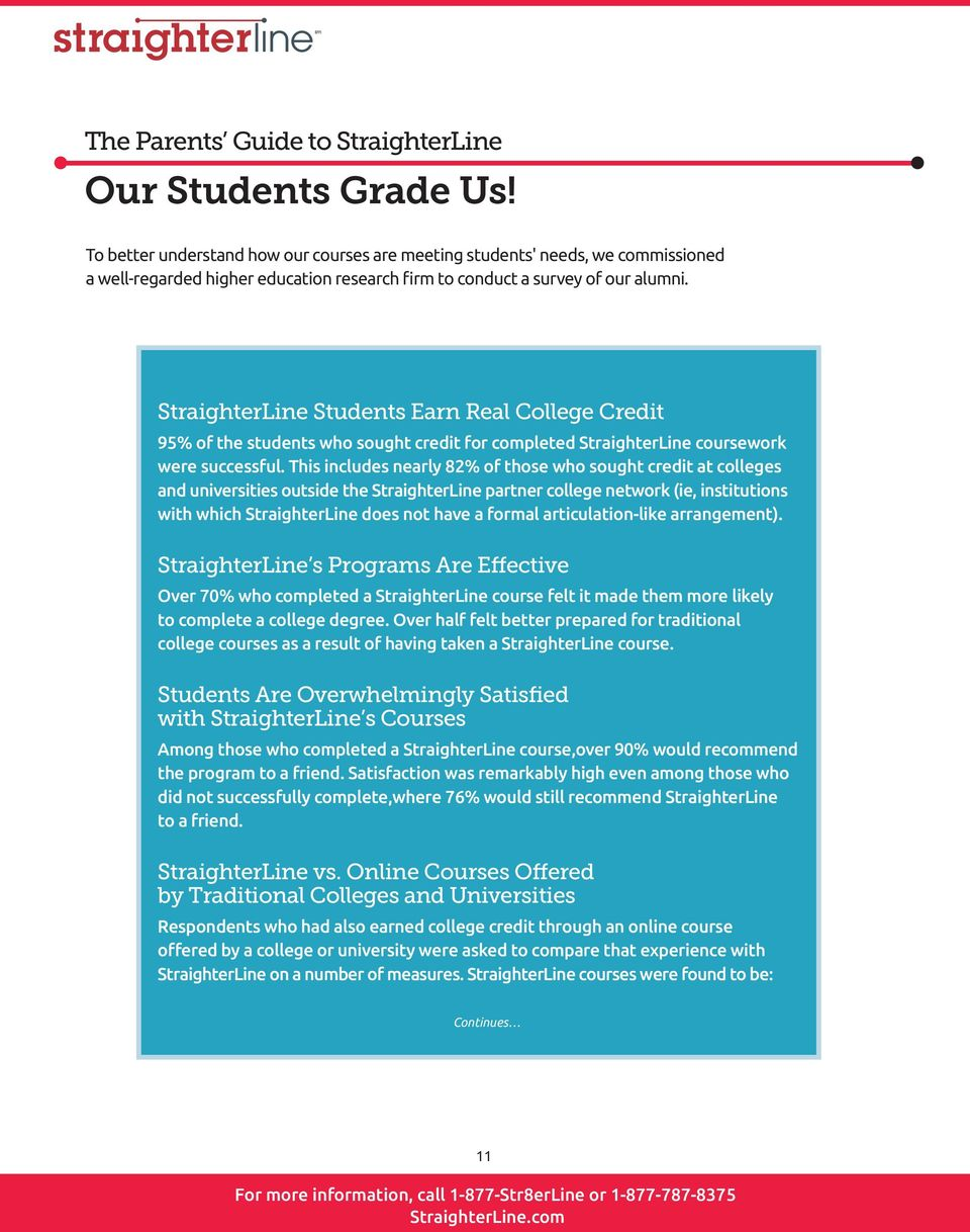 StraighterLine Students Earn Real College Credit 95% of the students who sought credit for completed StraighterLine coursework were successful.