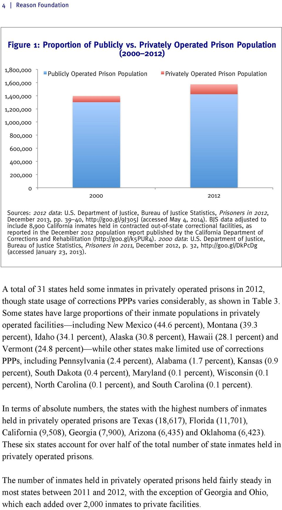 Population 0 2000 2012 Sources: 2012 data: U.S. Department of Justice, Bureau of Justice Statistics, Prisoners in 2012, December 2013, pp. 39 40, http://goo.gl/9j305j (accessed May 4, 2014).