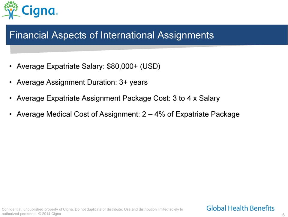 3+ years Average Expatriate Assignment Package Cost: 3 to 4 x