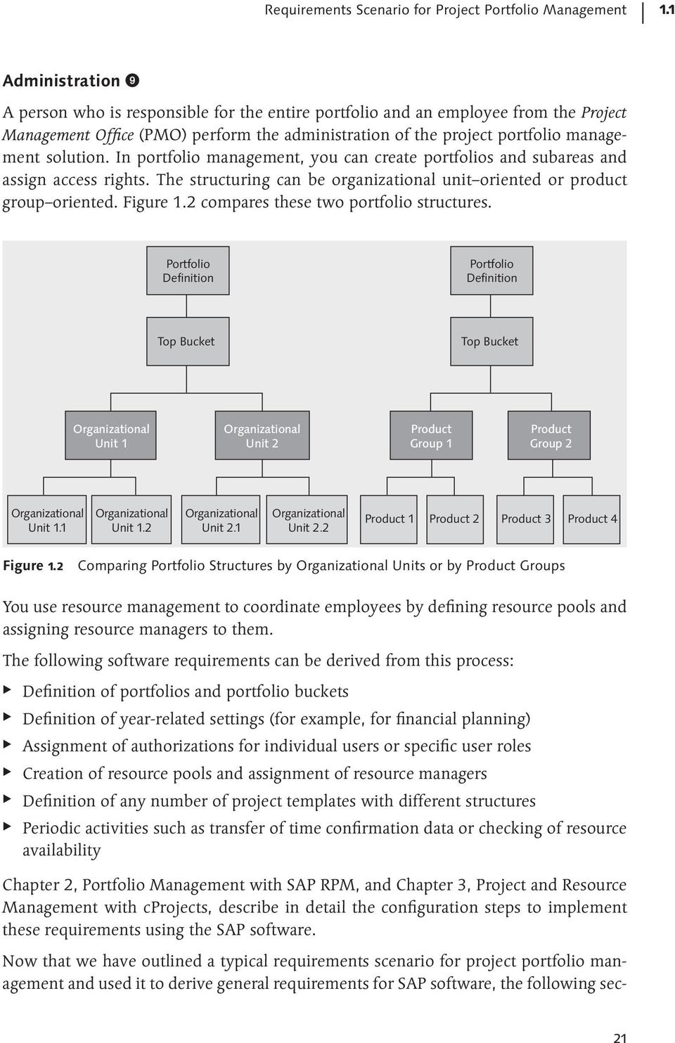 solution. In portfolio management, you can create portfolios and subareas and assign access rights. The structuring can be organizational unit oriented or product group oriented. Figure 1.