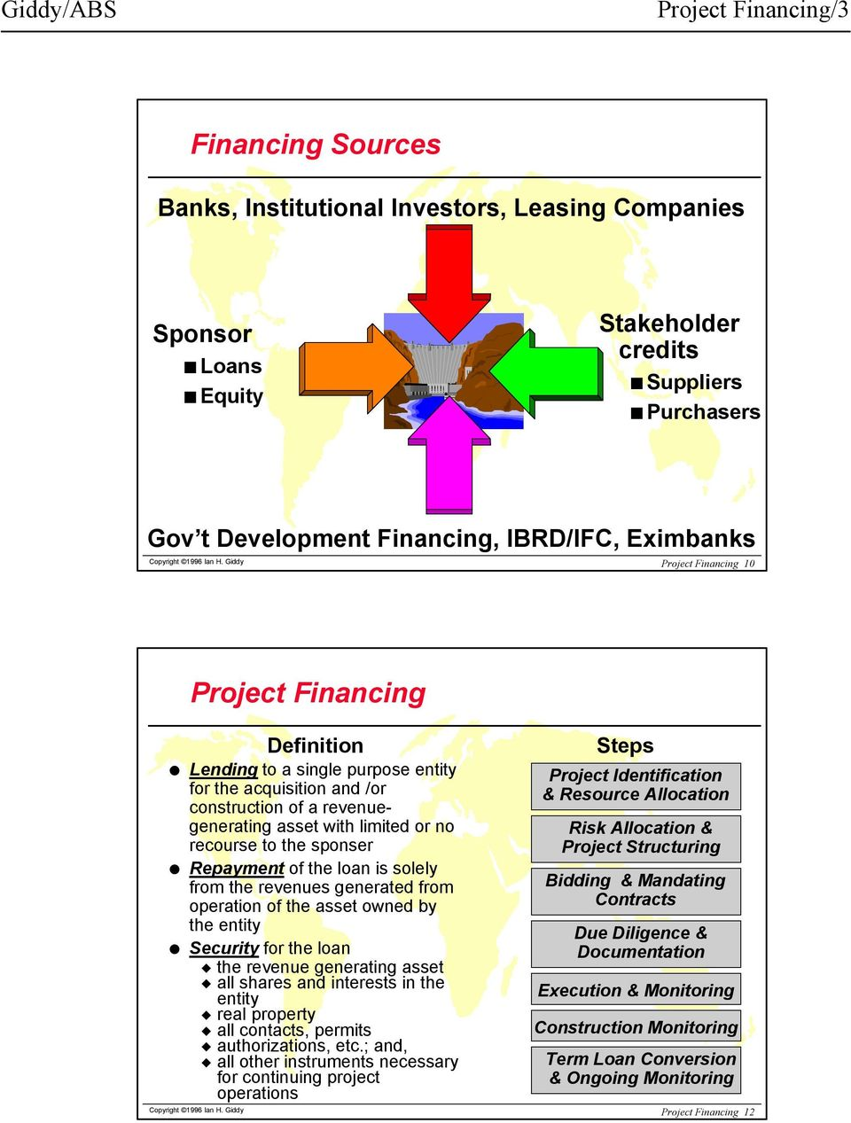 Giddy Project Financing 10 Project Financing Definition Lending to a single purpose entity for the acquisition and /or construction of a revenuegenerating asset with limited or no recourse to the