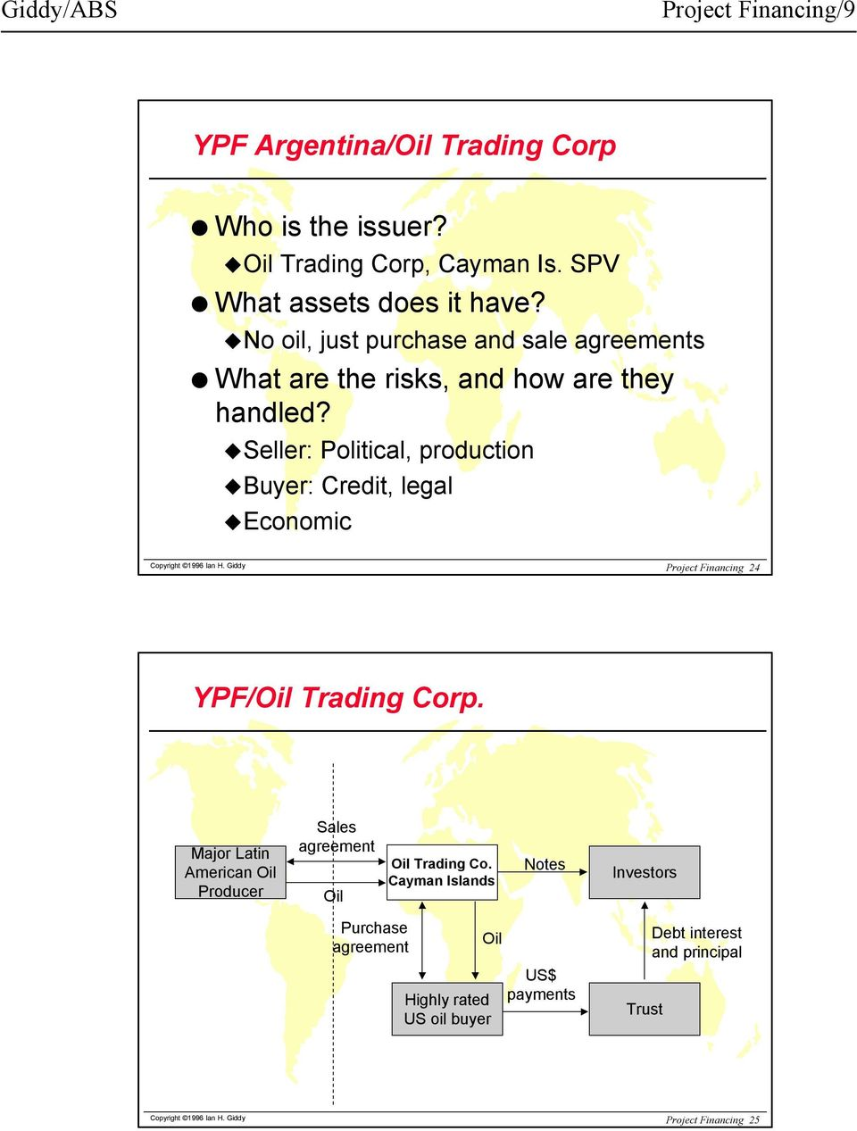 Seller: Political, production Buyer: Credit, legal Economic Copyright 1996 Ian H. Giddy Project Financing 24 YPF/Oil Trading Corp.