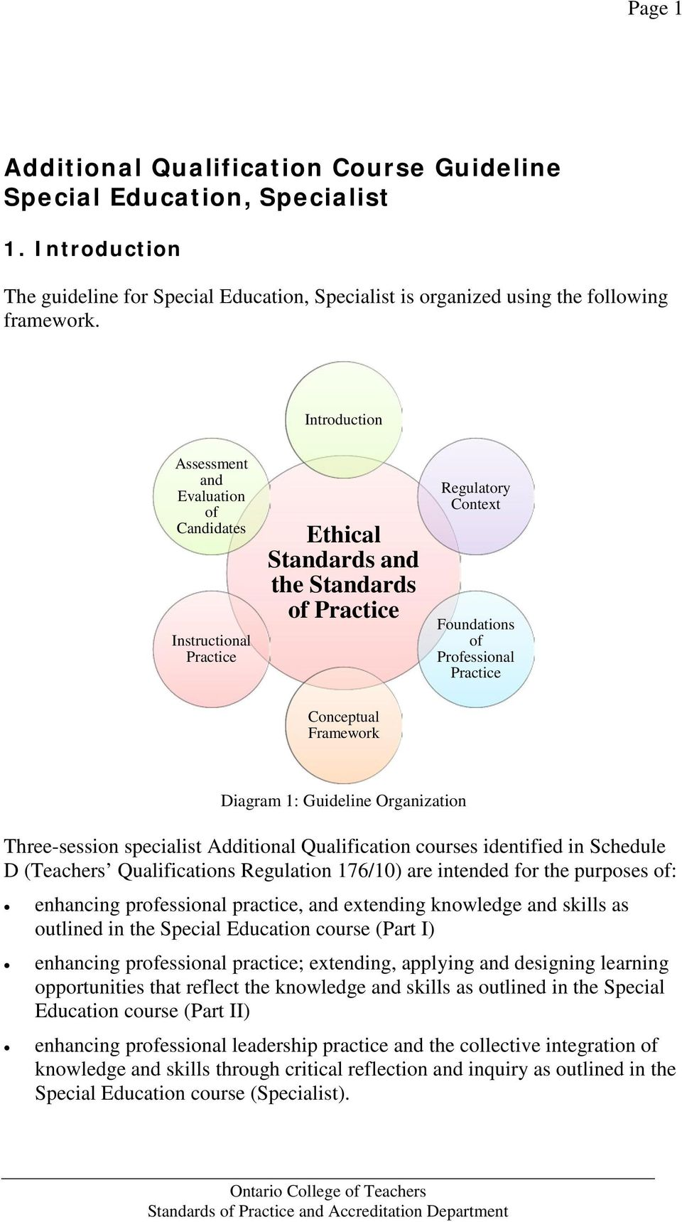 Framework Diagram 1: Guideline Organization Three-session specialist Additional Qualification courses identified in Schedule D (Teachers Qualifications Regulation 176/10) are intended for the