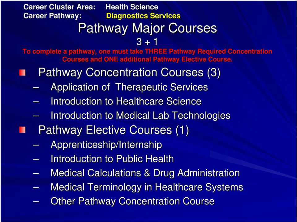 Pathway Concentration Courses (3) Application of Therapeutic Services Introduction to Healthcare Science Introduction to Medical Lab