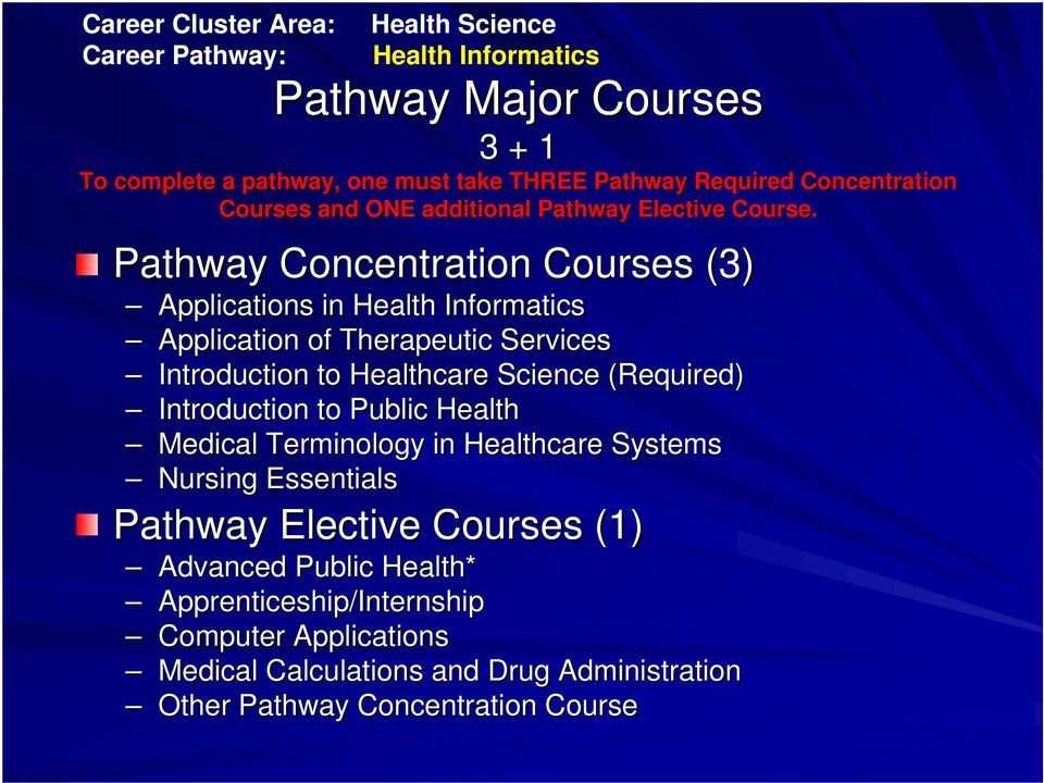Pathway Concentration Courses (3) Applications in Health Informatics Application of Therapeutic Services Introduction to Healthcare Science (Required)