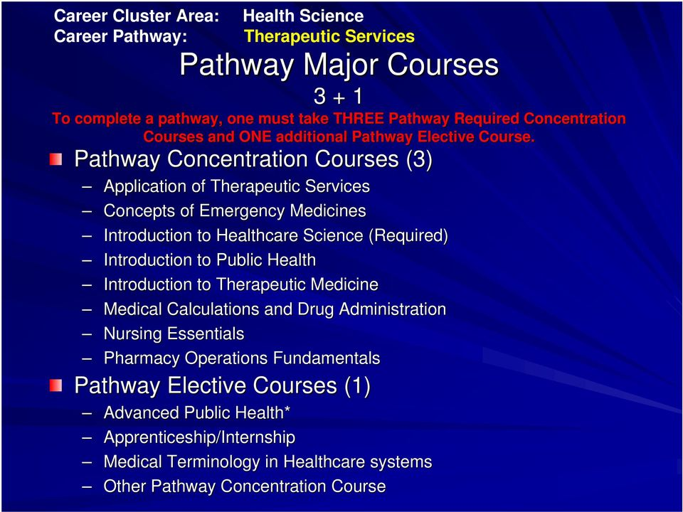 Pathway Concentration Courses (3) Application of Therapeutic Services Concepts of Emergency Medicines Introduction to Healthcare Science (Required) Introduction to Public
