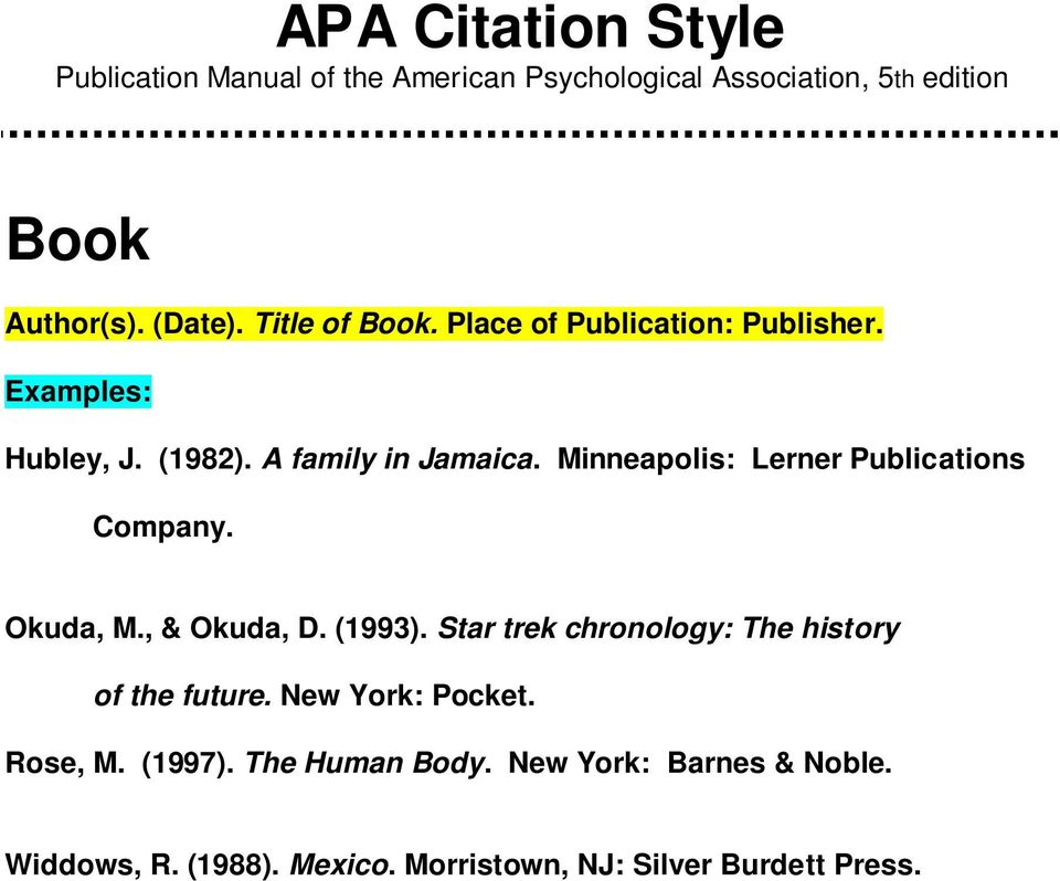 APA Citation Style Publication Manual Of The American