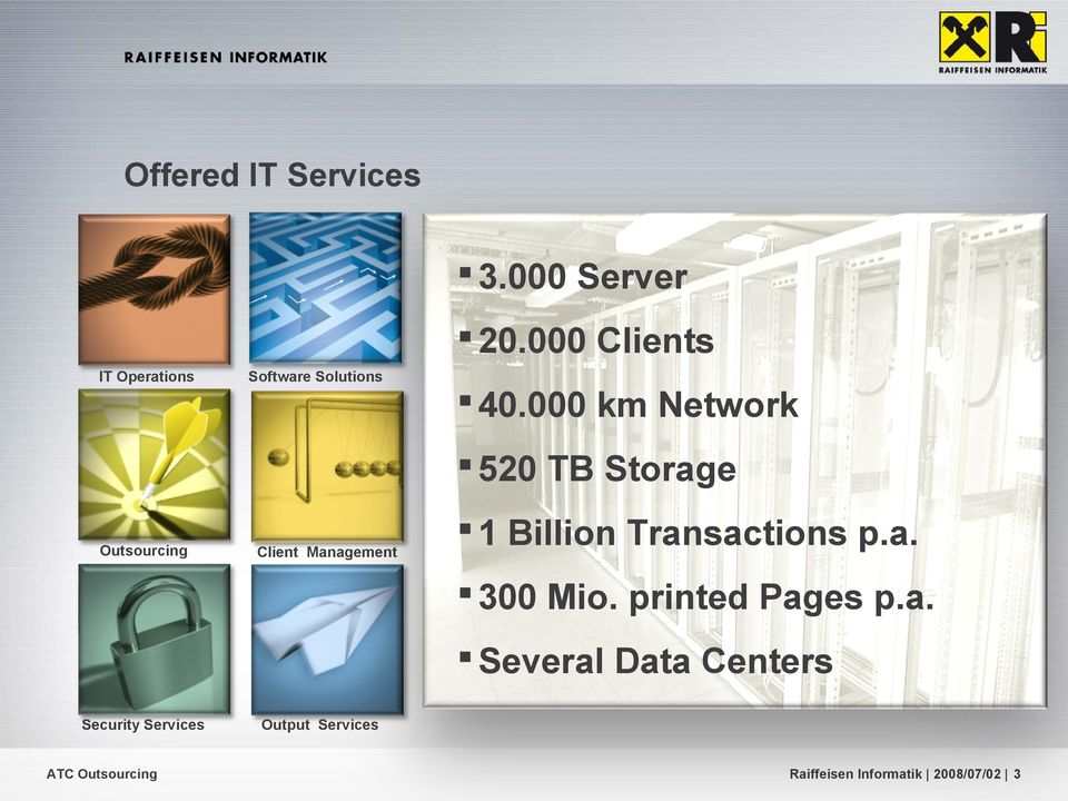 000 km Network 520 TB Storage Outsourcing Client Management 1 Billion