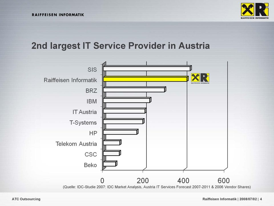Austria IT Services Forecast 2007-2011 & 2006