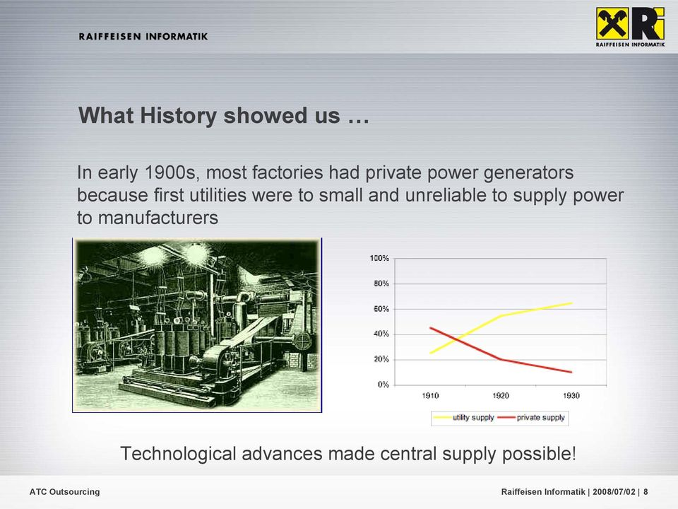 and unreliable to supply power to manufacturers Technological
