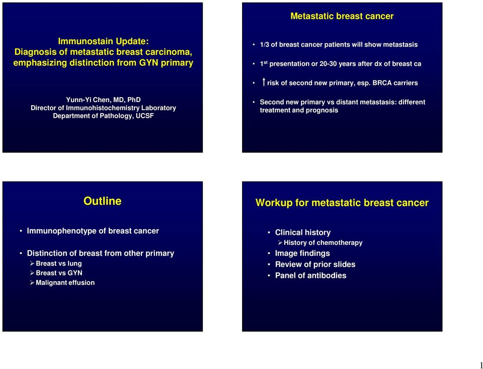 BRCA carriers Yunn-Yi Chen, MD, PhD Director of Immunohistochemistry Laboratory Department of Pathology, UCSF Second new primary vs distant metastasis: different treatment and