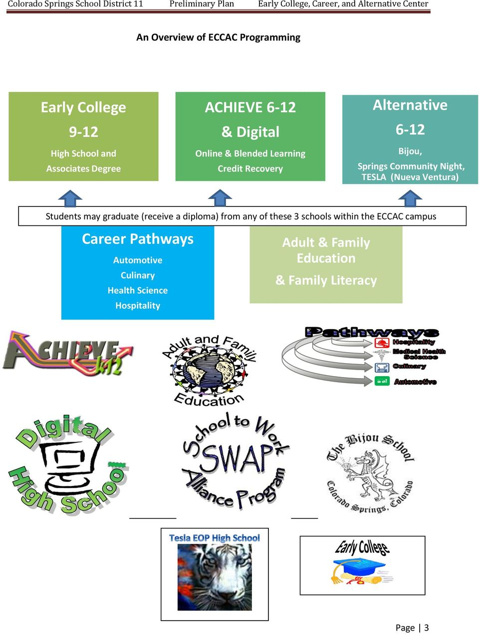 (Nueva Ventura) Students may graduate (receive a diploma) from any of these 3 schools within the ECCAC