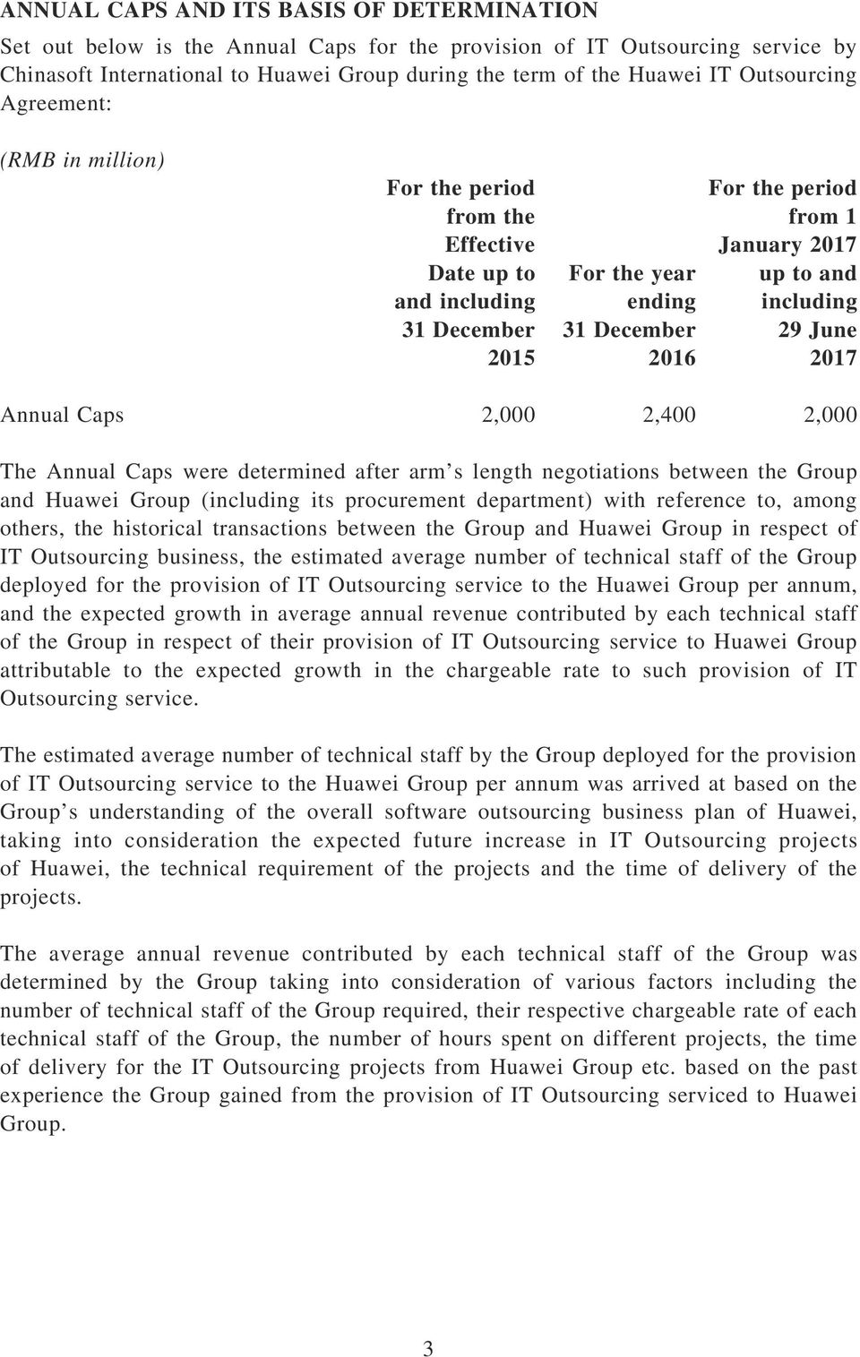 29 June 2015 2016 2017 Annual Caps 2,000 2,400 2,000 The Annual Caps were determined after arm s length negotiations between the Group and Huawei Group (including its procurement department) with