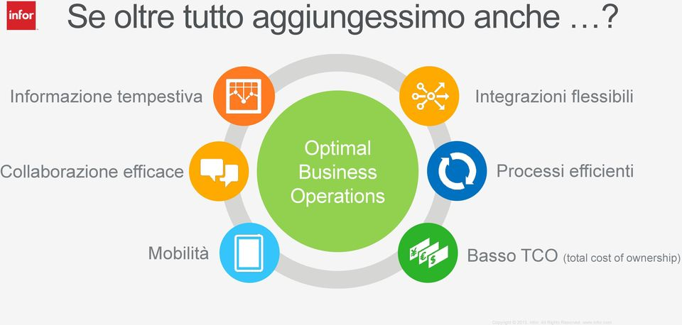 Collaborazione efficace Optimal Business