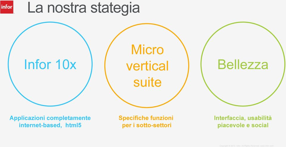 internet-based, html5 Specifiche funzioni per i
