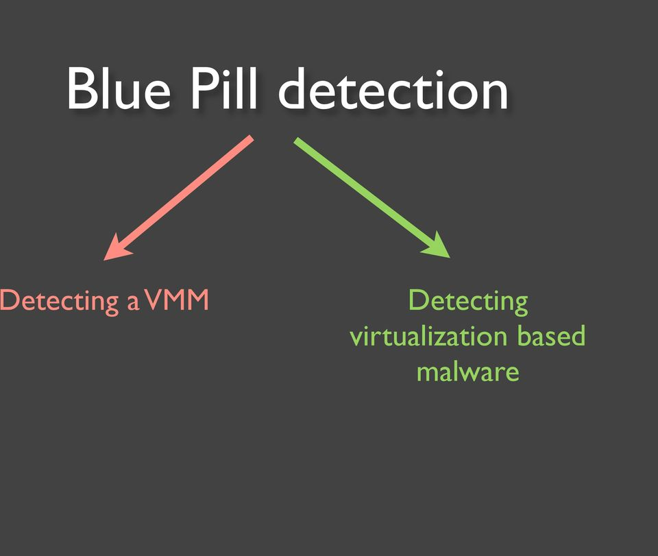 Detecting a VMM