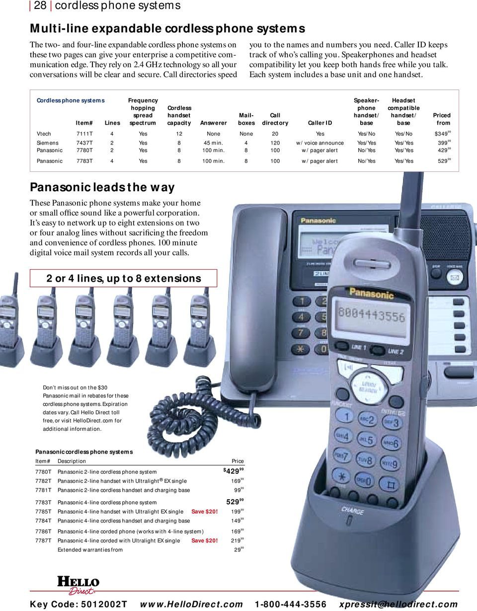 Call directories speed Cordless phone systems Frequency Speaker- Headset hopping Cordless phone compatible spread handset Mail- Call handset/ handset/ Priced Item# Lines spectrum capacity Answerer