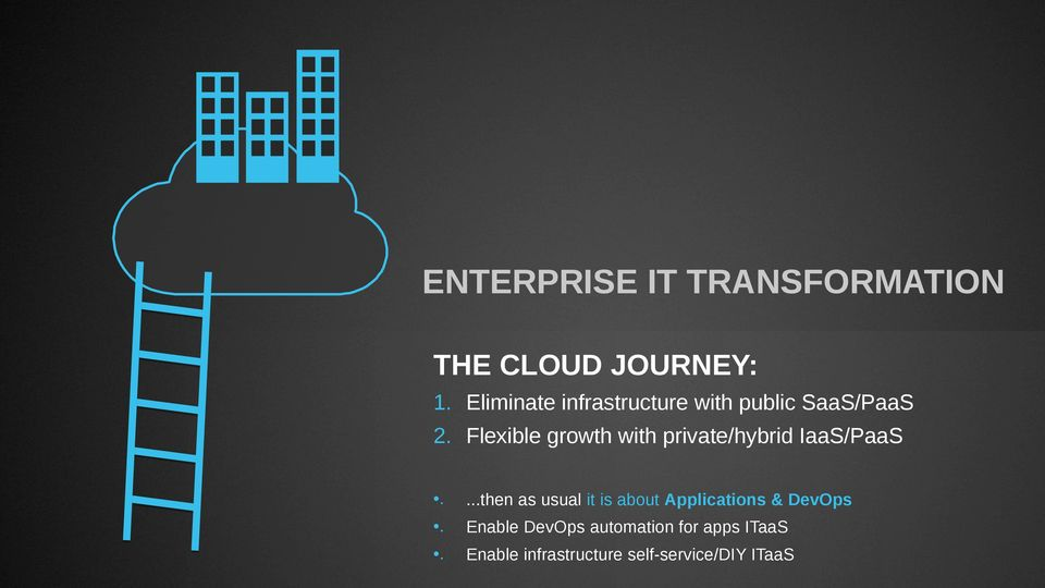 Flexible growth with private/hybrid IaaS/PaaS.