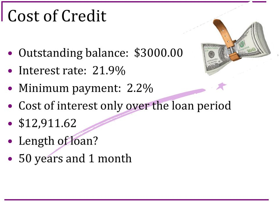 2% Cost of interest only over the loan