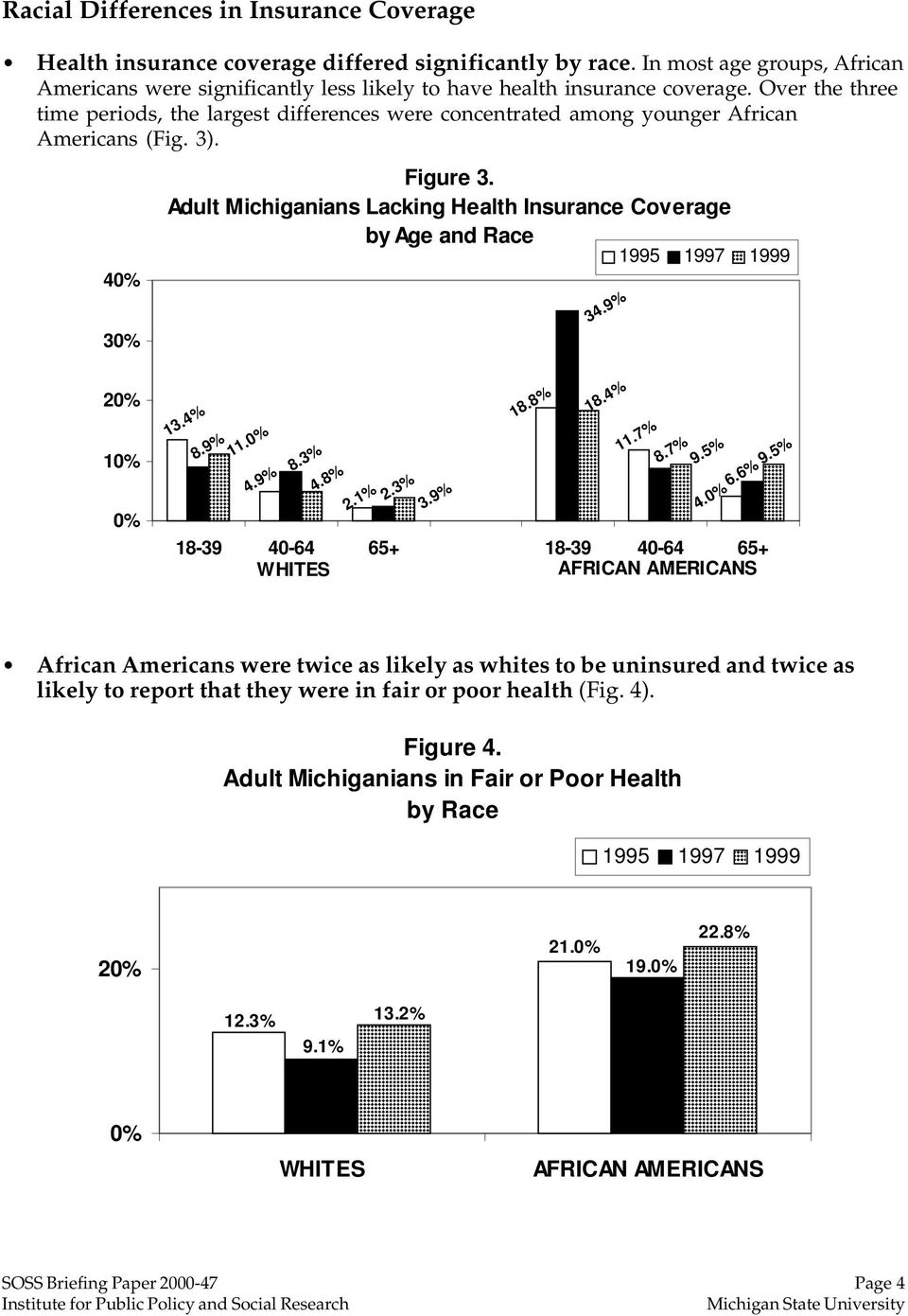 Over the three time periods, the largest differences were concentrated among younger African Americans (Fig. 3). 4 3 Figure 3.