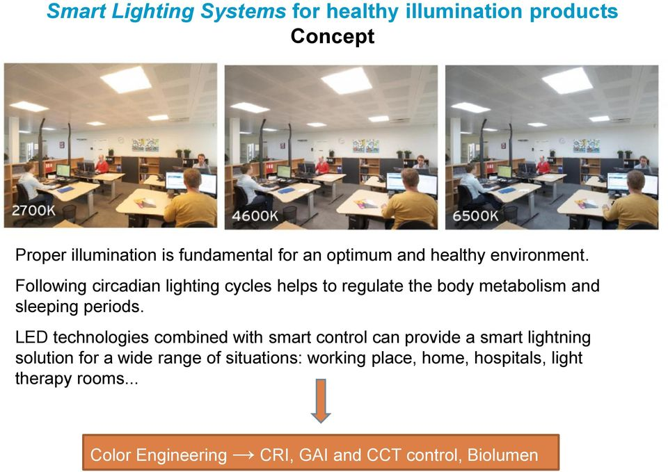 LED technologies combined with smart control can provide a smart lightning solution for a wide range