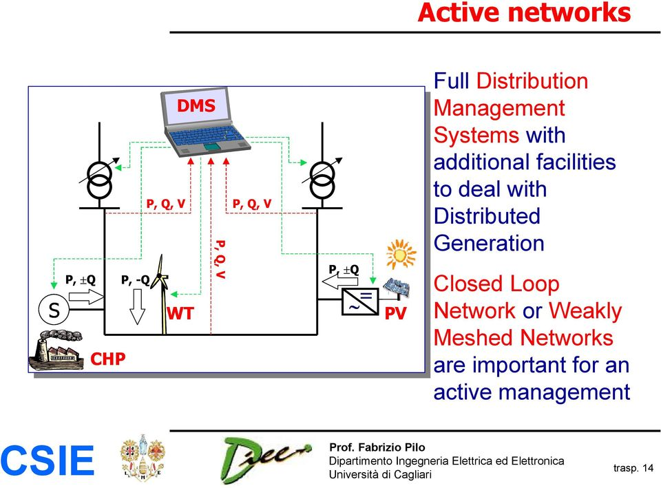 facilities to deal with Distributed Generation Closed Loop Network