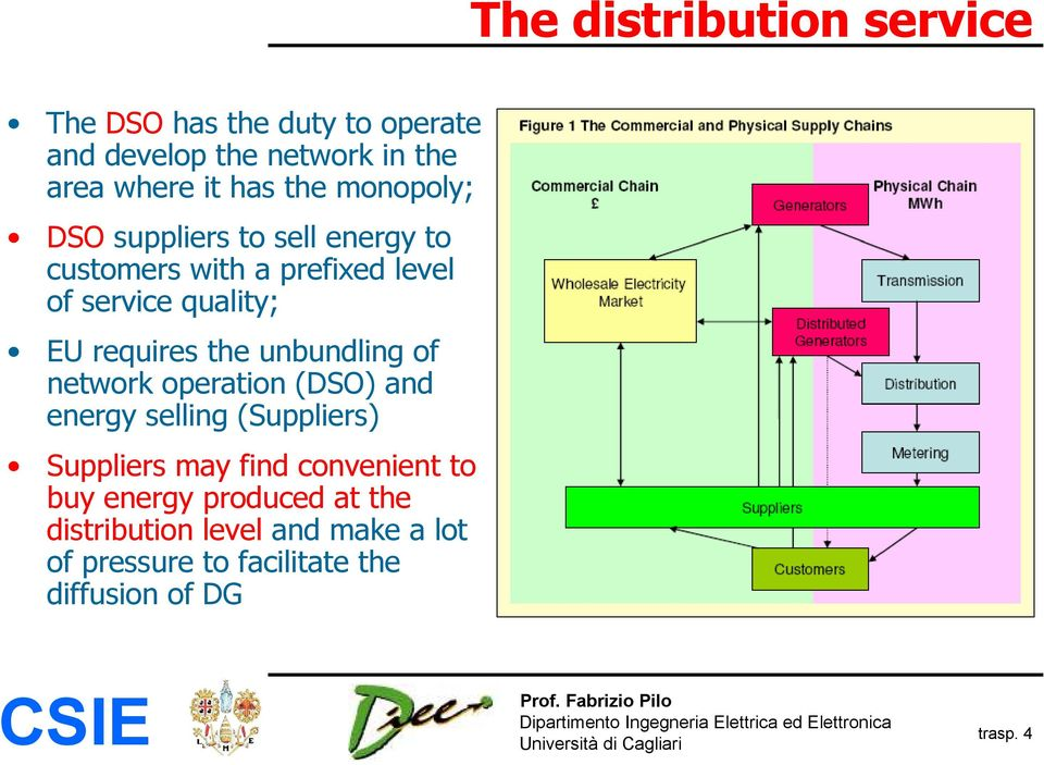 unbundling of network operation (DSO) and energy selling (Suppliers) Suppliers may find convenient to buy