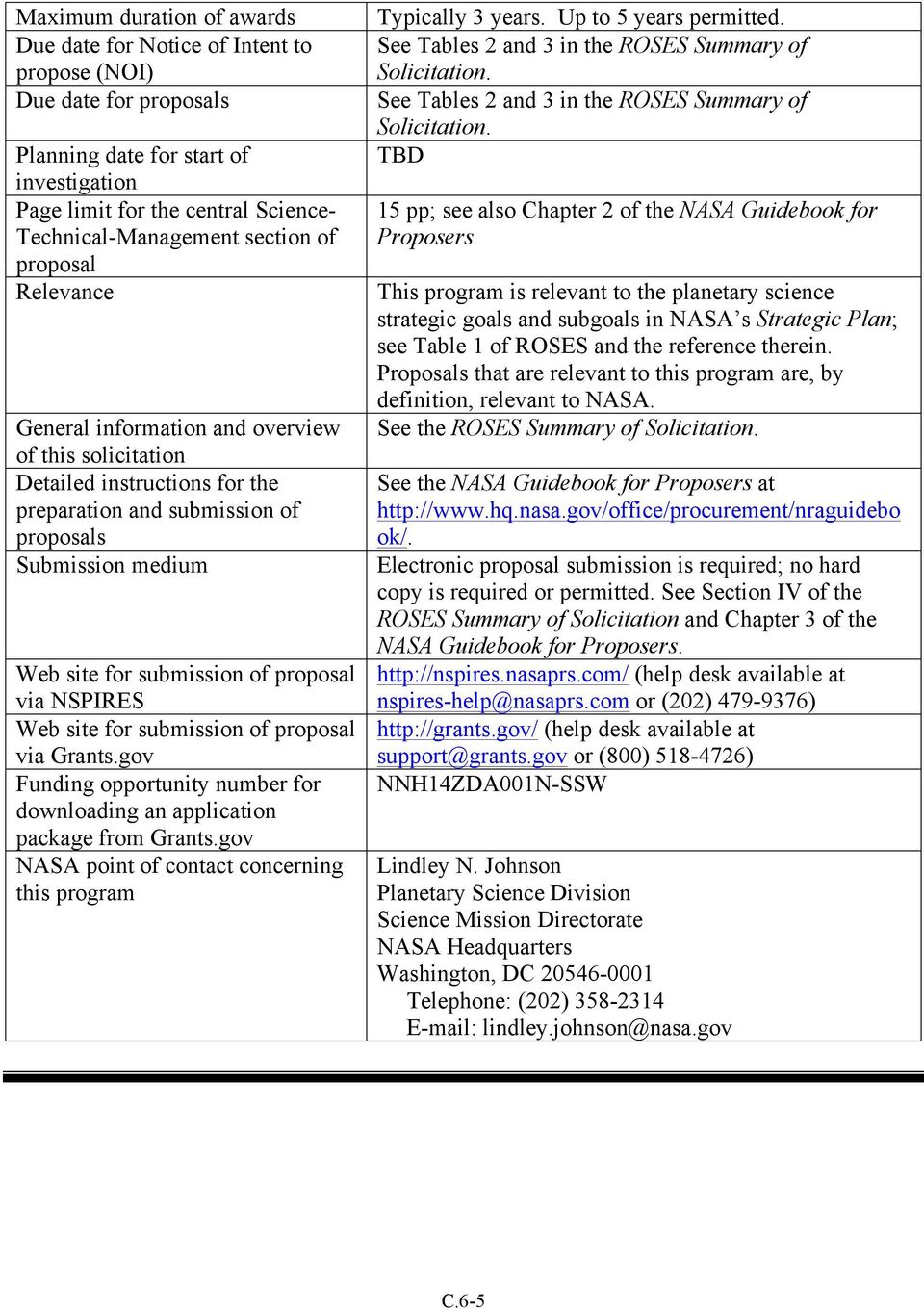 proposal via NSPIRES Web site for submission of proposal via Grants.gov Funding opportunity number for downloading an application package from Grants.