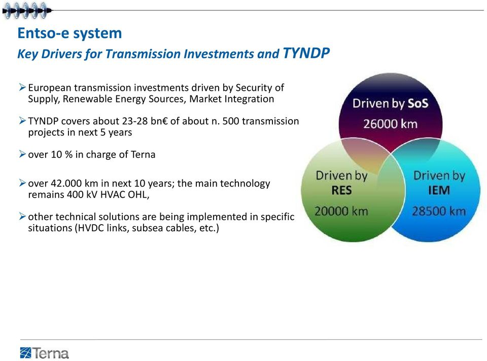 500 transmission projects in next 5 years over 10 % in charge of Terna over 42.