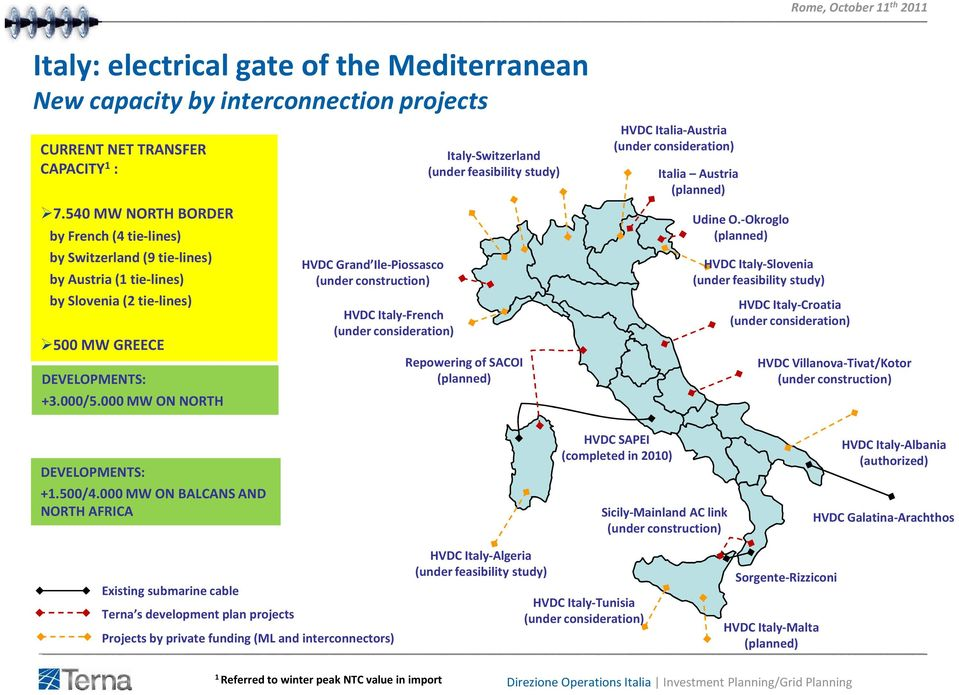 000 MW ON NORTH HVDC Grand Ile-Piossasco (under construction) HVDC FR 500 Italy-French MW (under consideration) Italy-Switzerland (under feasibility study) Repowering of SACOI (planned) HVDC
