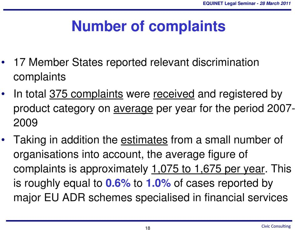 estimates from a small number of organisations into account, the average figure of complaints is approximately 1,075