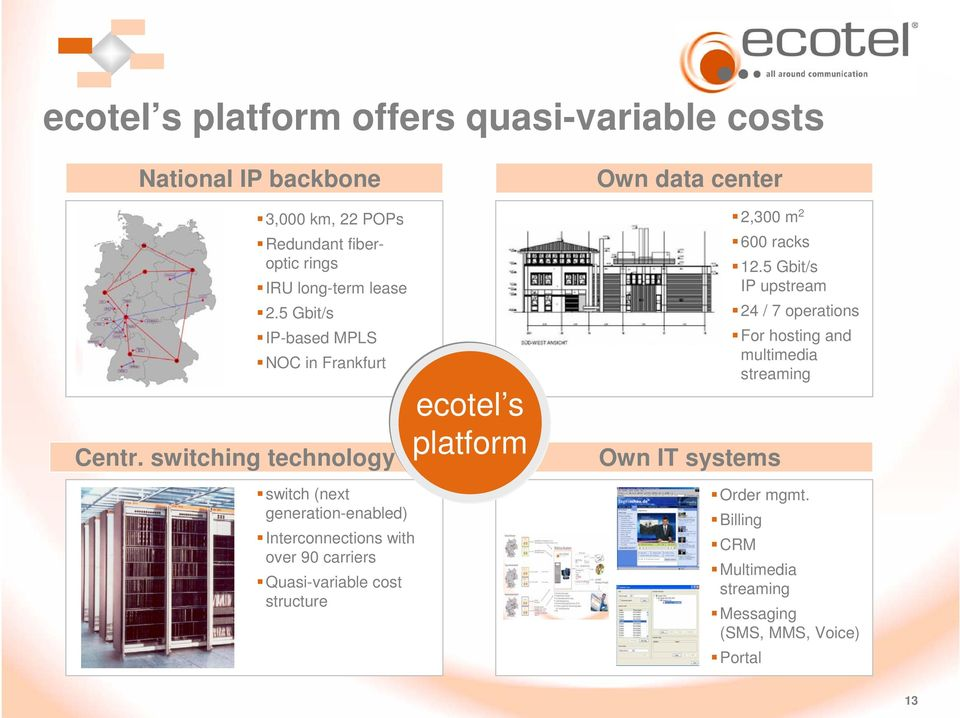 switching technology switch (next generation-enabled) Interconnections with over 90 carriers Quasi-variable cost structure ecotel s