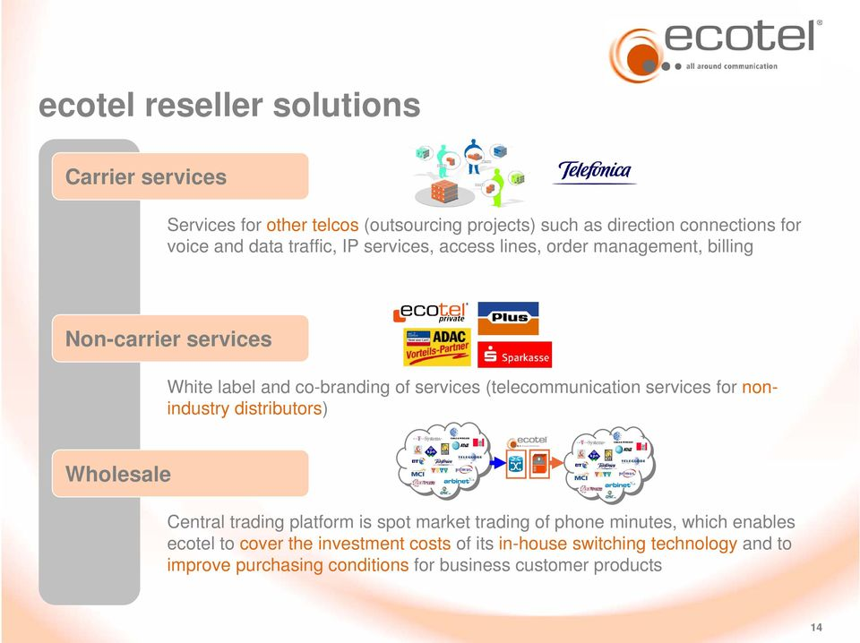 (telecommunication services for nonindustry distributors) Wholesale Central trading platform is spot market trading of phone minutes,