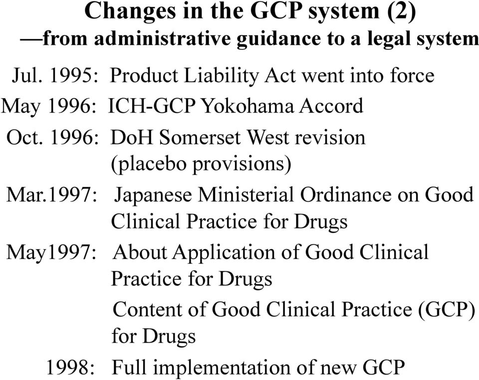 1996: DoH Somerset West revision (placebo provisions) Mar.