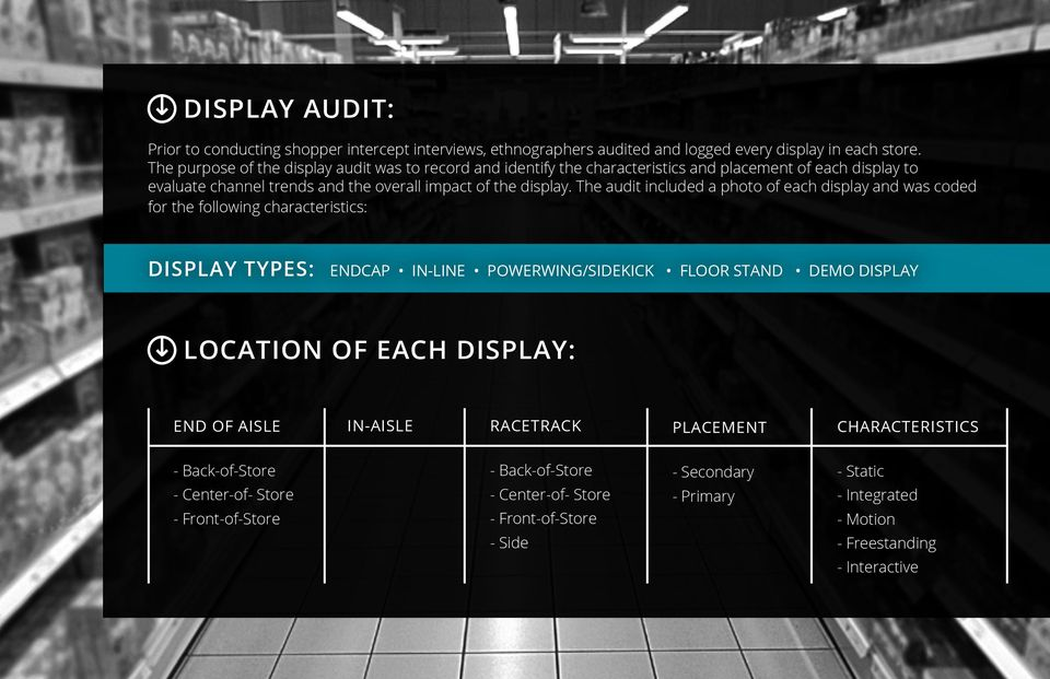 The audit included a photo of each display and was coded for the following characteristics: DISPLAY TYPES: Endcap In-Line Powerwing/SidekicK Floor Stand Demo Display LOCATION OF EACH