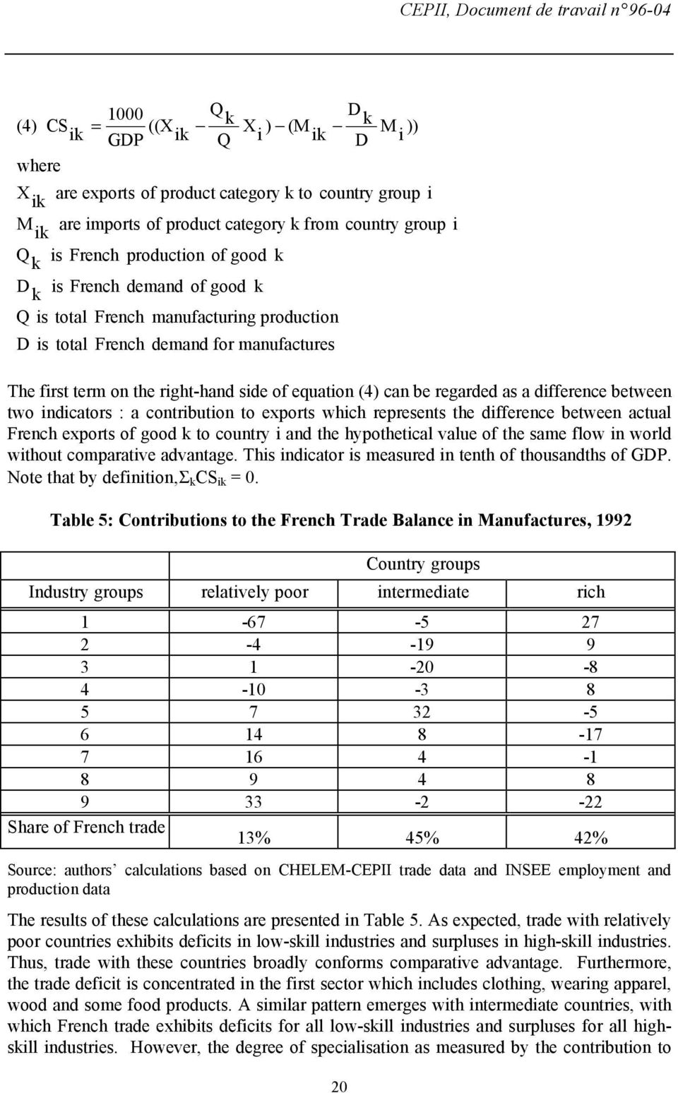 right-hand side of equation (4) can be regarded as a difference between two indicators : a contribution to exports which represents the difference between actual French exports of good k to country i