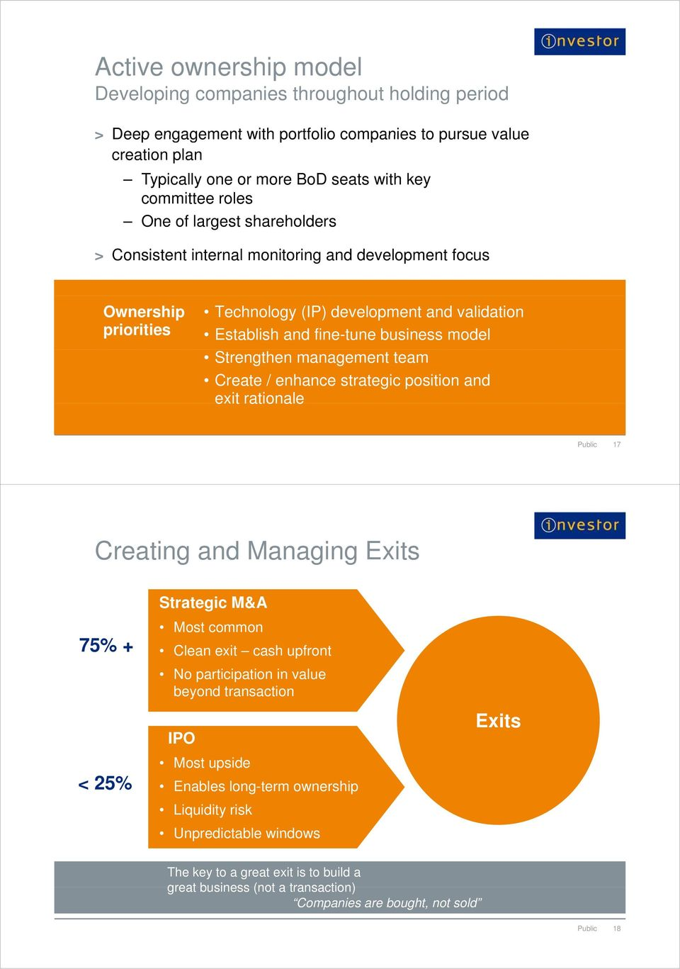 management team Create / enhance strategic position and exit rationale Public 17 Creating and Managing Exits 75% + Strategic M&A Most common Clean exit cash upfront No participation in value beyond