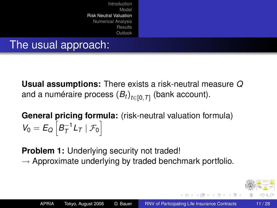General [ pricing formula: ] (risk-neutral valuation formula) V 0 = E Q B 1 T L T F 0 Problem 1: