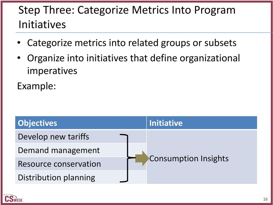 organizational imperatives Example: Objectives Develop new tariffs Demand