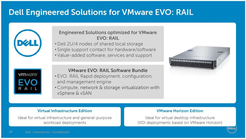 management engine Compute, network & storage virtualization with vsphere& vsan Virtual Infrastructure Edition Ideal for virtual infrastructure and