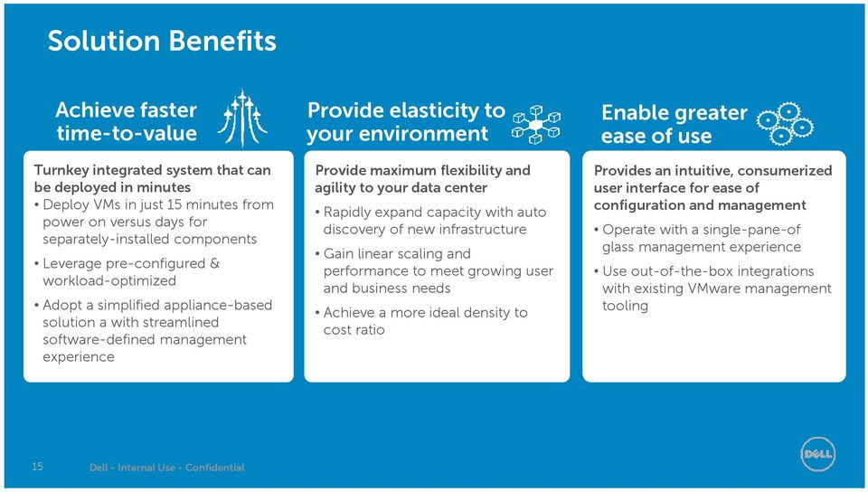 maximum flexibility and agility to your data center Rapidly expand capacity with auto discovery of new infrastructure Gain linear scaling and performance to meet growing user and business needs